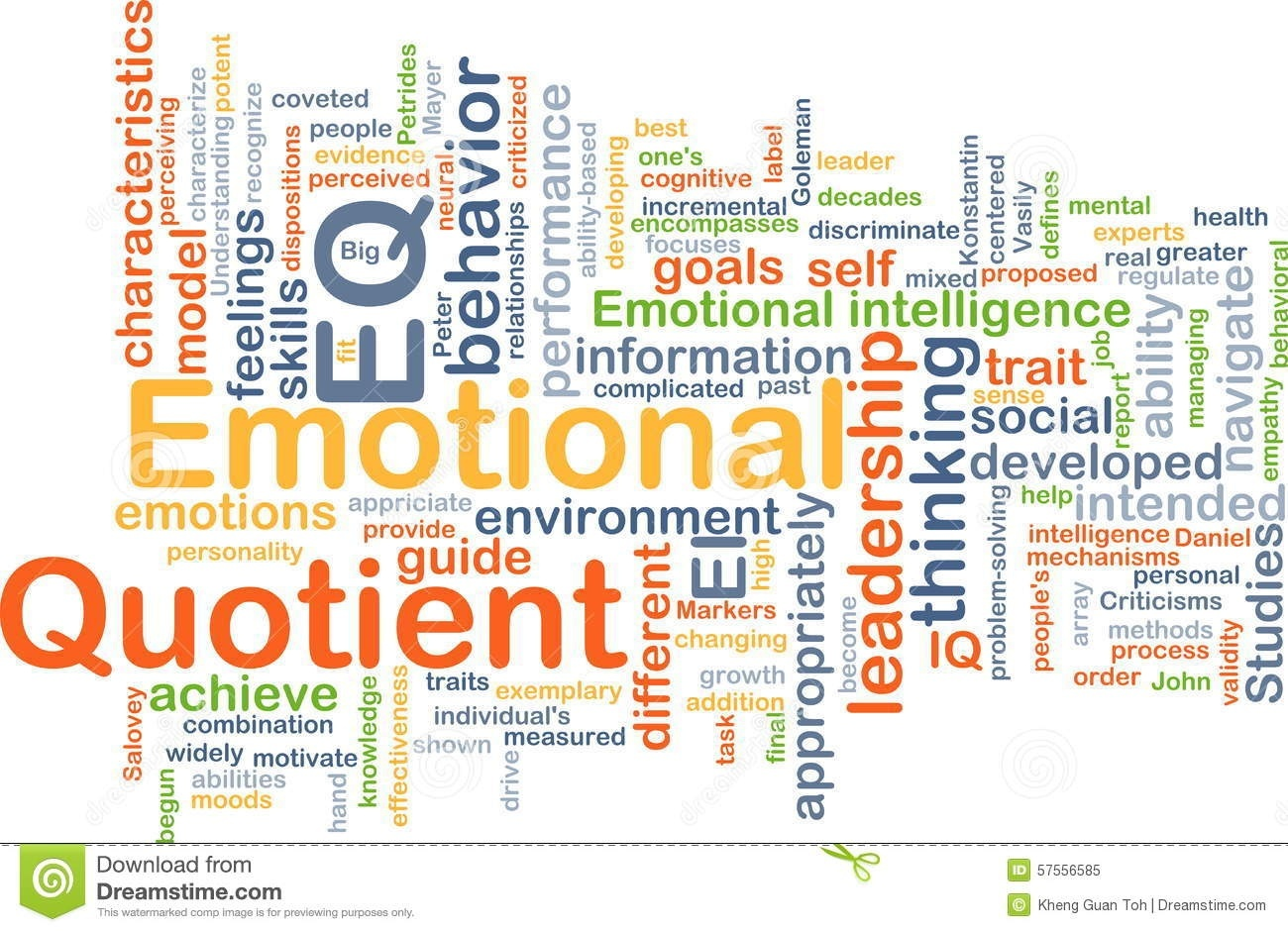 term paper on emotional intelligence